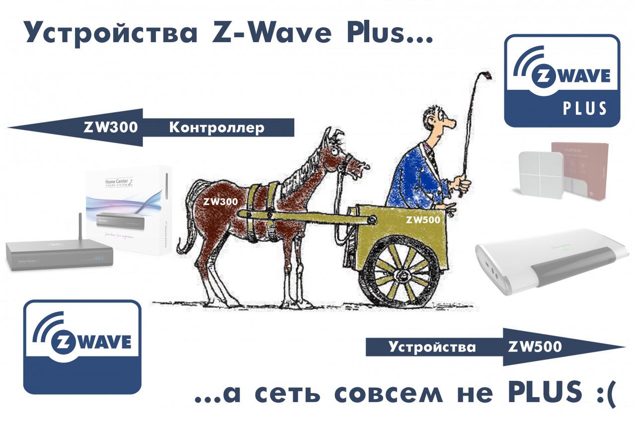 ZWavePlus_ZWave_Network