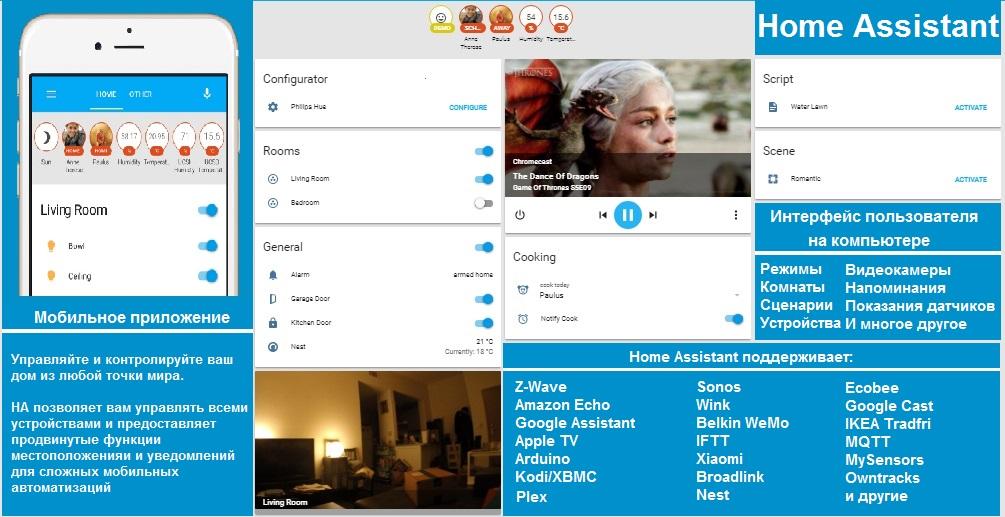 Введение в Home Assistant. Представление Hass.io